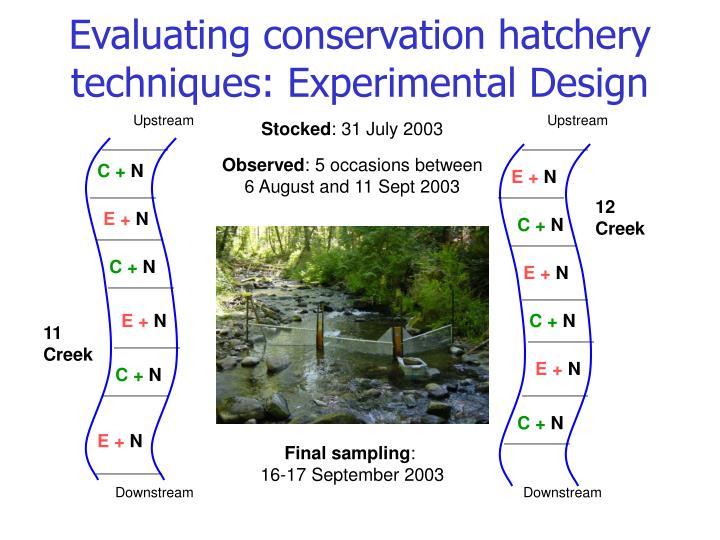 Evaluating conservation hatchery techniques: Experimental Design