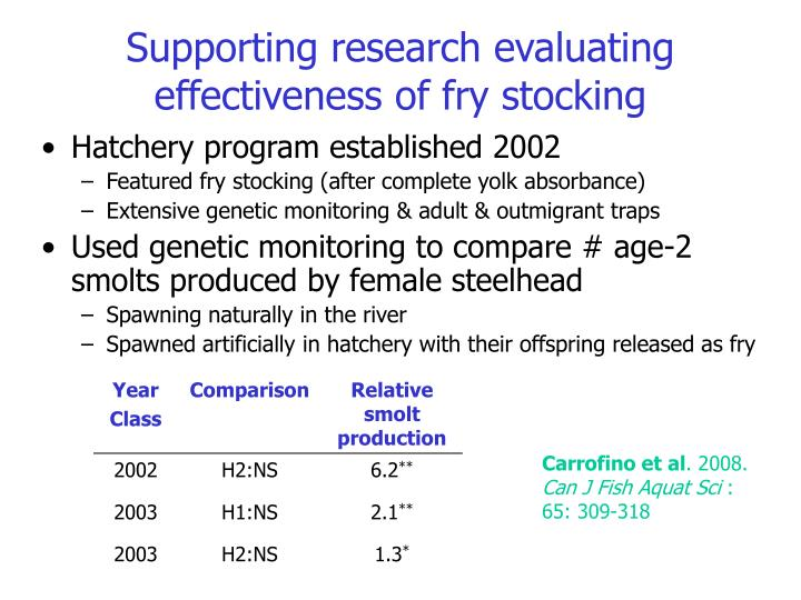 Supporting research evaluating effectiveness of fry stocking