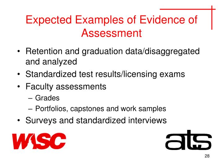 Expected Examples of Evidence of Assessment