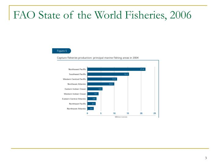 Fao state of the world fisheries 20061