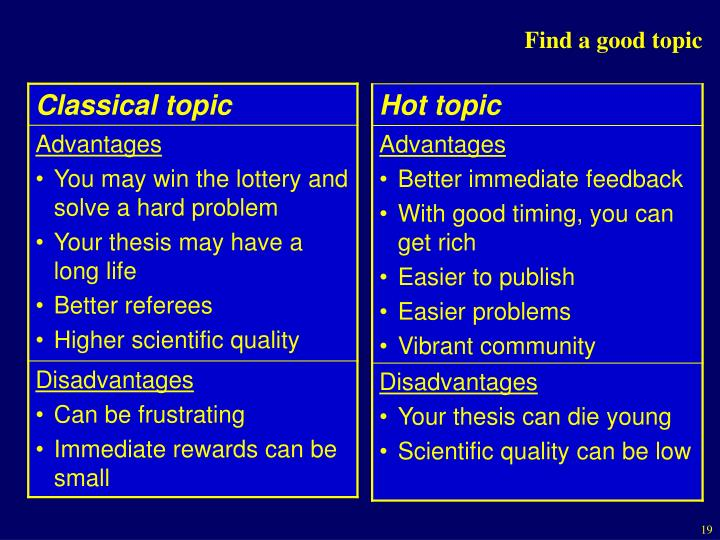Find a good topic