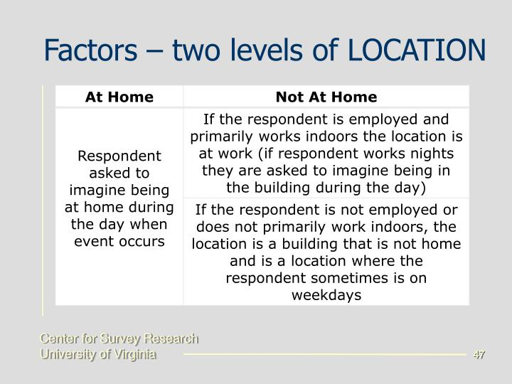 Factors – two levels of LOCATION