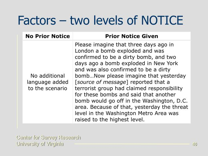 Factors – two levels of NOTICE