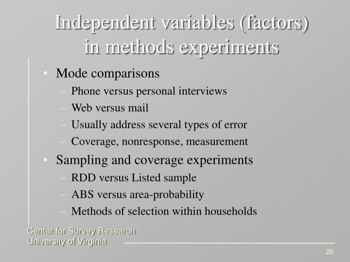 Independent variables (factors)