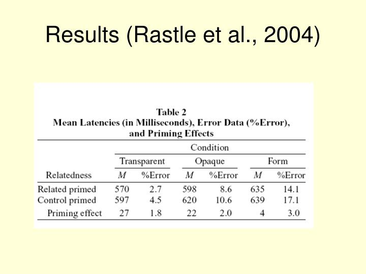 Results (Rastle et al., 2004)