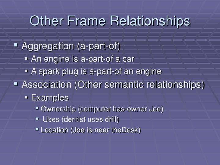 Other Frame Relationships