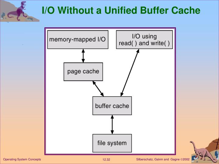 I/O Without a Unified Buffer Cache