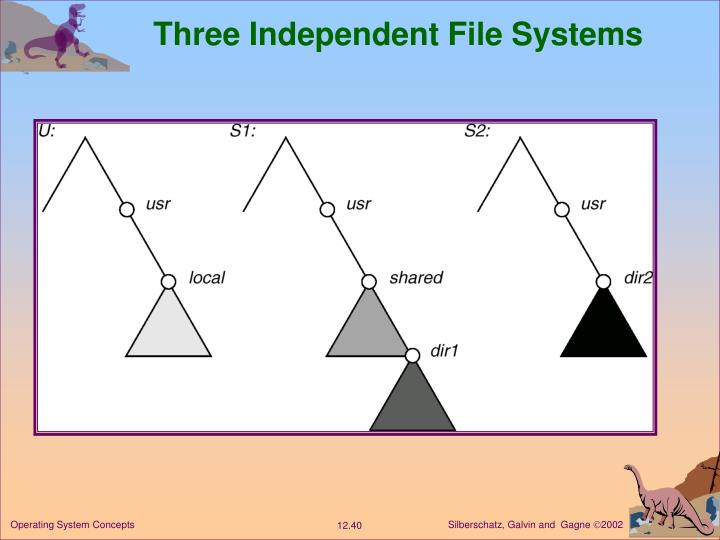 Three Independent File Systems