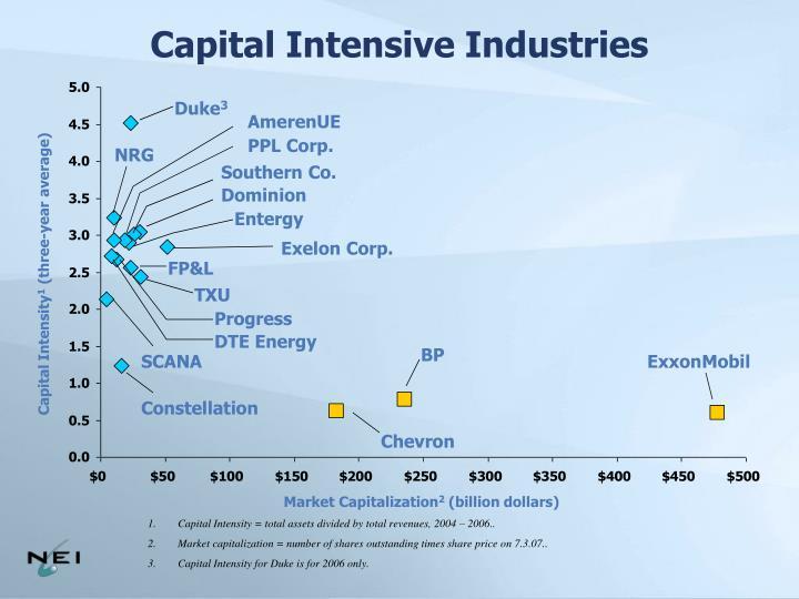 Capital Intensive Industries