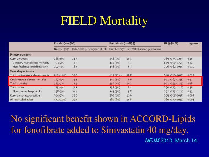 FIELD Mortality