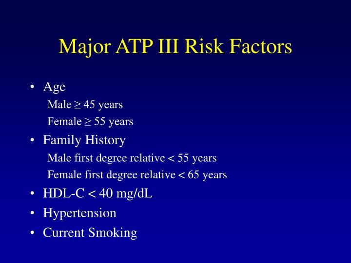 Major ATP III Risk Factors