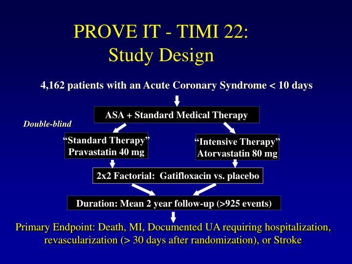 PROVE IT - TIMI 22: