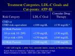 treatment categories ldl c goals and cut points atp iii