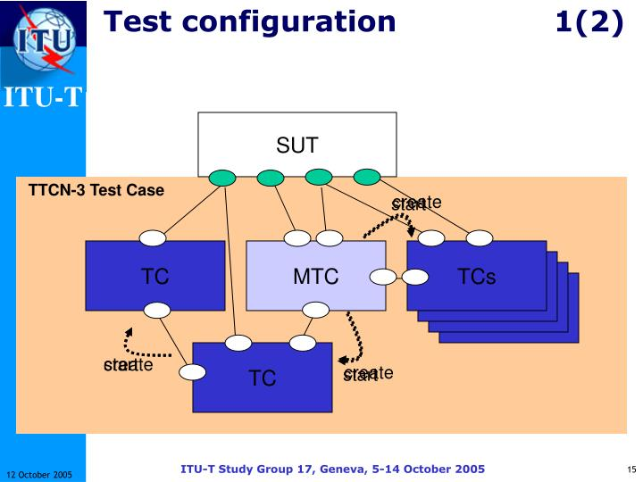 Test configuration1(2)