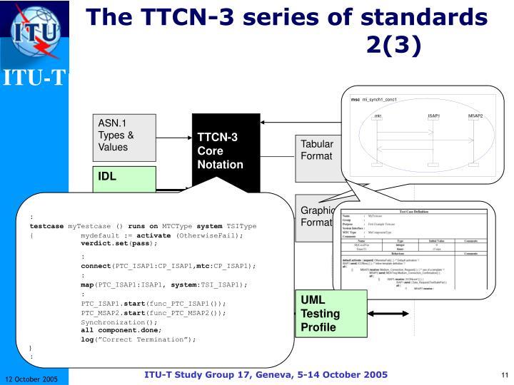 The TTCN-3 series of standards2(3)