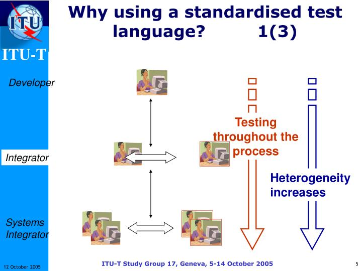 Why using a standardised test language?1(3)