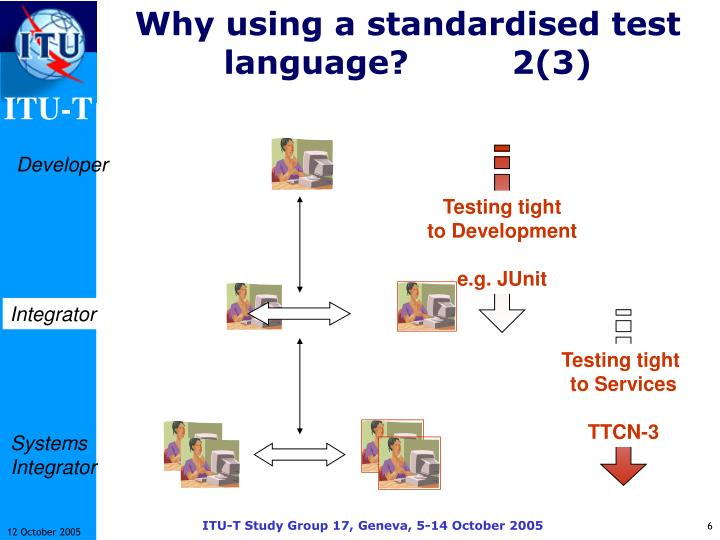 Why using a standardised test language?2(3)