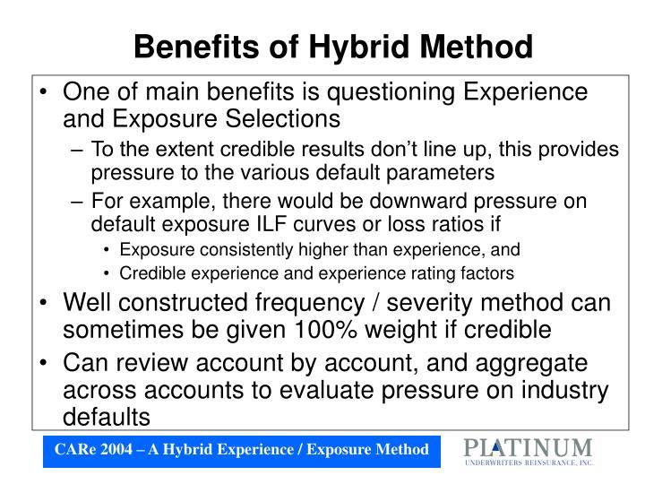 Benefits of Hybrid Method