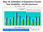 step 1b estimation of experience counts year variability 350 000 attachment