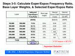 steps 3 5 calculate exper expos frequency ratio base layer weights selected exper expos ratio