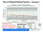 test of default rating factors example 1
