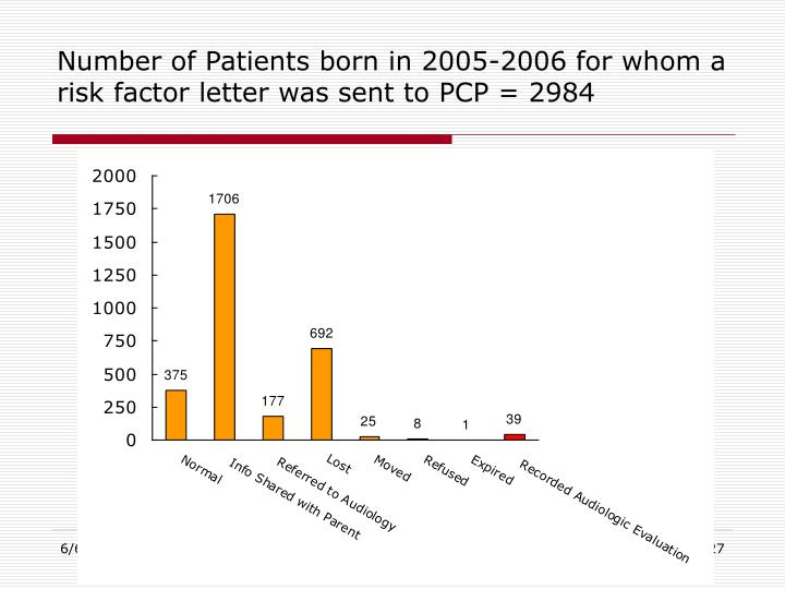 Number of Patients born in 2005-2006 for whom a risk factor letter was sent to PCP = 2984