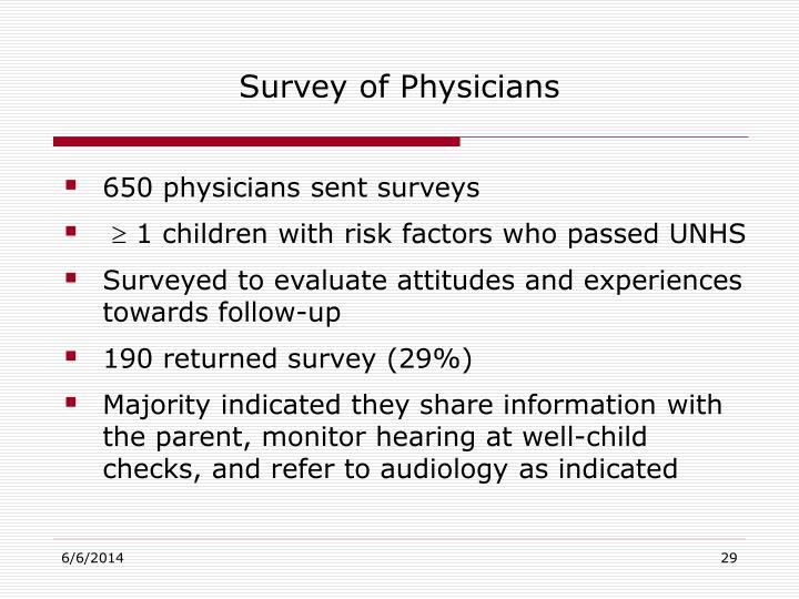 Survey of Physicians