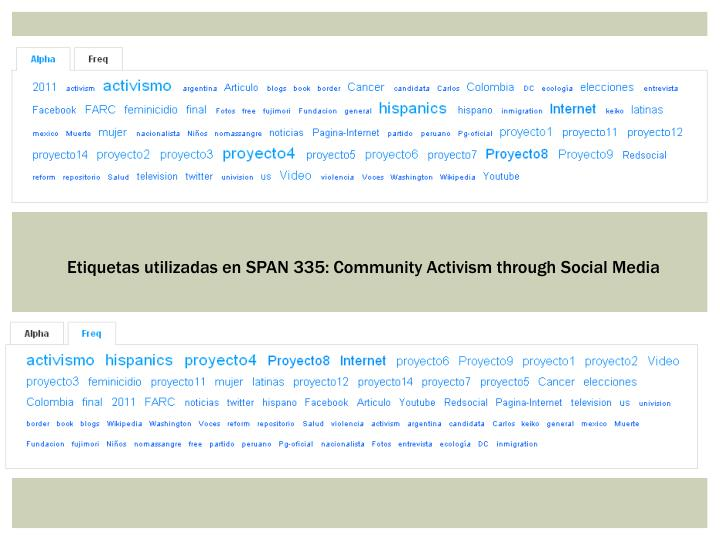 Etiquetas utilizadas en SPAN 335: