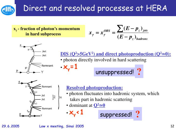 Direct and resolved processes at HERA