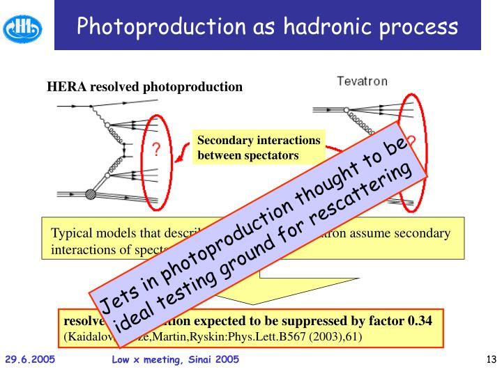Photoproduction as