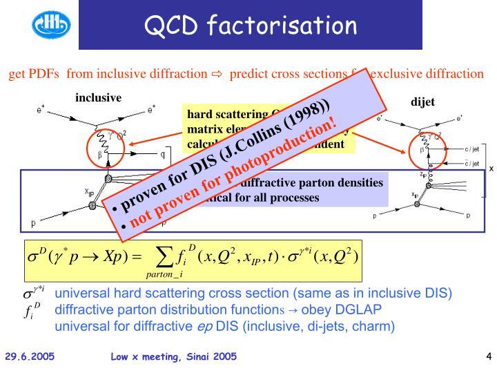 QCD factorisation
