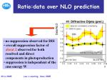 ratio data over nlo prediction