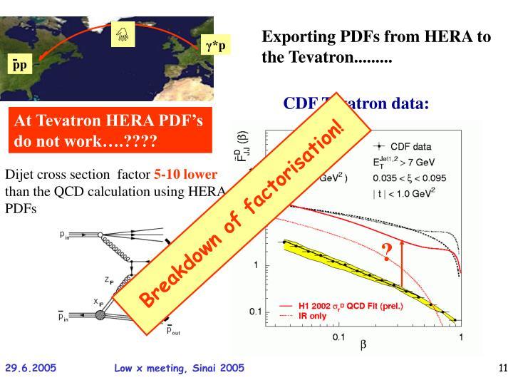 CDF Tevatron data: