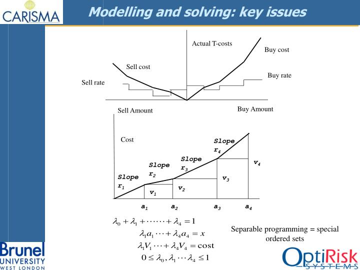 Modelling and solving: key issues