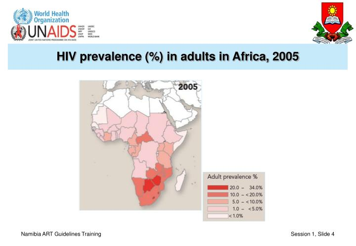 HIV prevalence (%) in adults in Africa, 2005