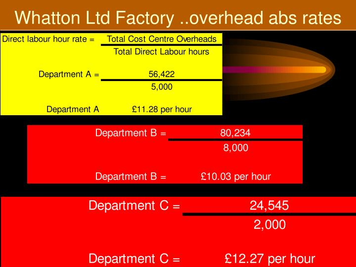 Whatton Ltd Factory ..overhead abs rates