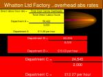 whatton ltd factory overhead abs rates