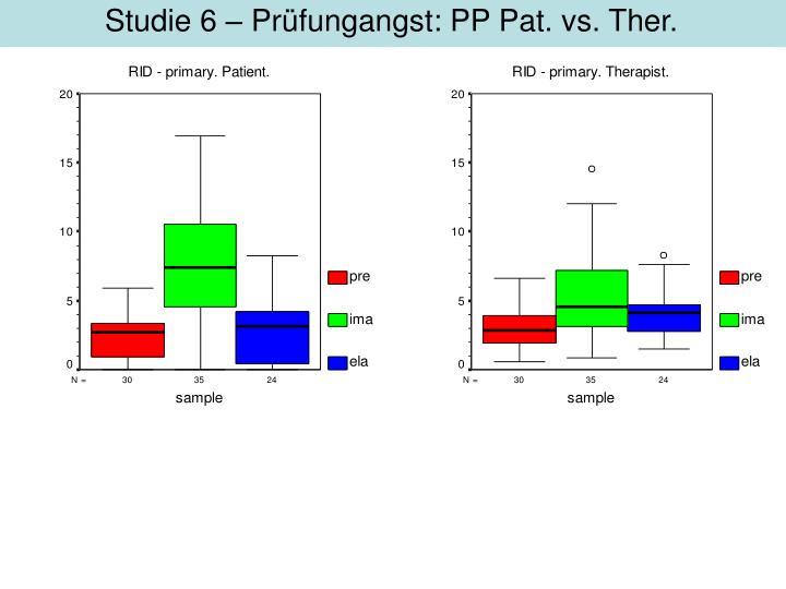 Studie 6 – Prüfungangst: PP Pat. vs. Ther.