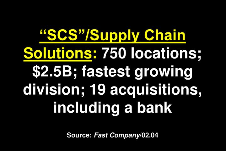 """SCS""/Supply Chain Solutions"