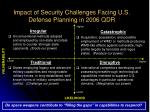 impact of security challenges facing u s defense planning in 2006 qdr
