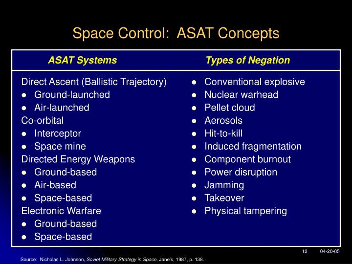 Direct Ascent (Ballistic Trajectory)