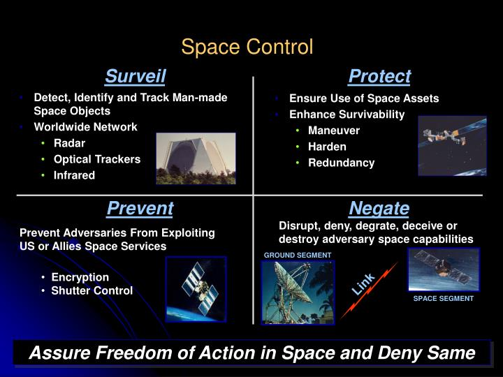 Space Control
