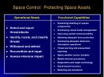 space control protecting space assets