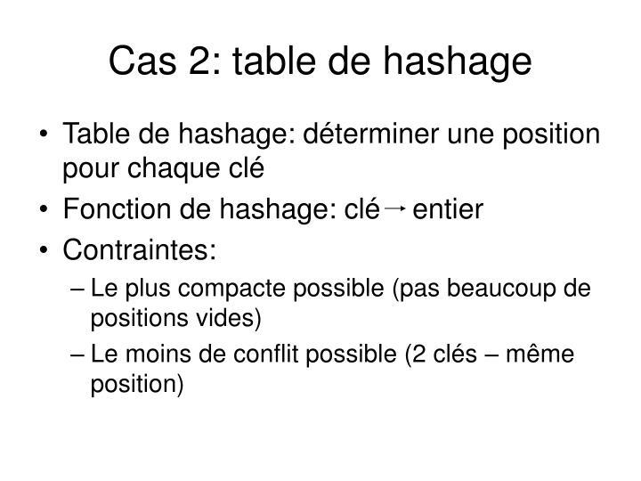 Cas 2: table de hashage