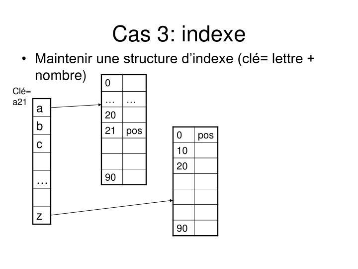 Cas 3: indexe