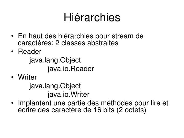 Hiérarchies