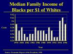 median family income of blacks per 1 of whites