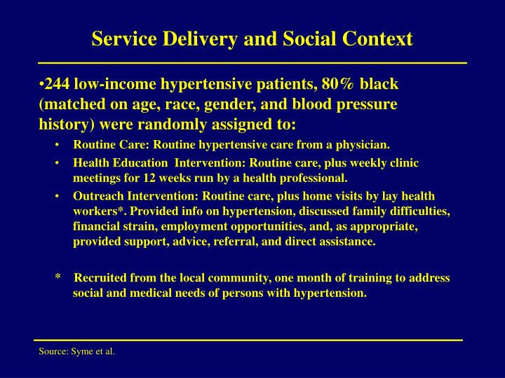 Service Delivery and Social Context