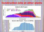 construction jobs at other plants
