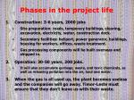 phases in the project life